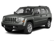 2013 Jeep Patriot Sport Utility