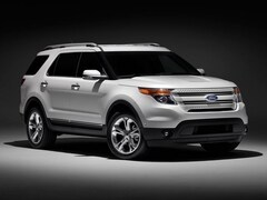 2015 Ford Explorer Front-wheel Drive SUV