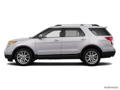Used 2015 Ford Explorer Limited SUV 519129B for Sale in Montrose