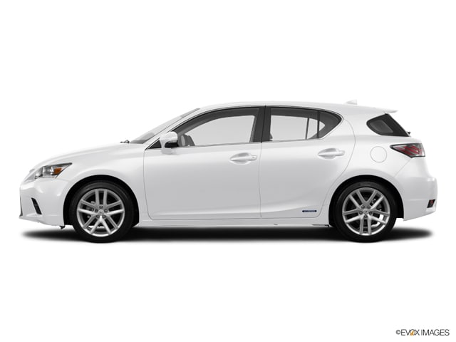 Used 2015 LEXUS CT 200h Hatchback In Lakeland, FL