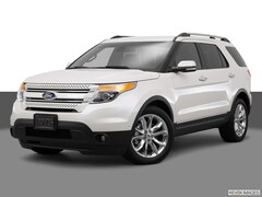 2015 Ford Explorer Limited FWD  Limited For Sale Folsom California