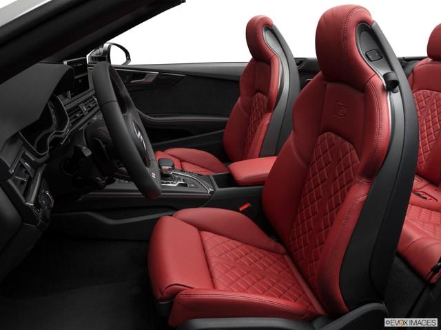 2018 Audi S5 Cabriolet | Melbourne