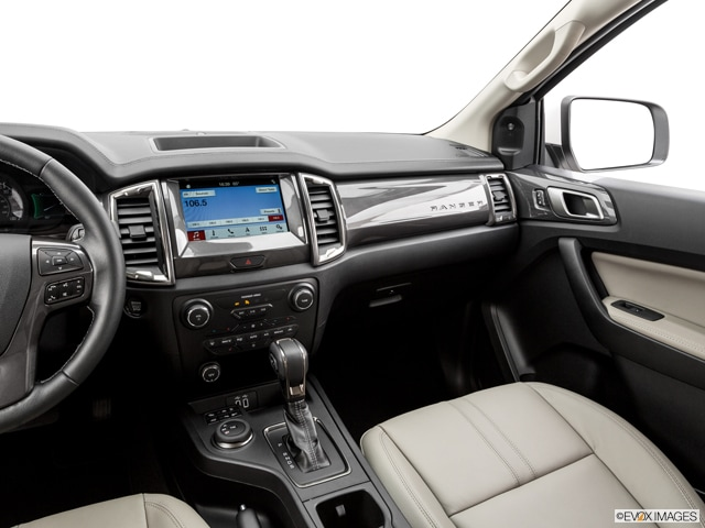 2019 Ford Ranger Driver Console