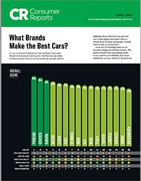 2020 Brand Report Card